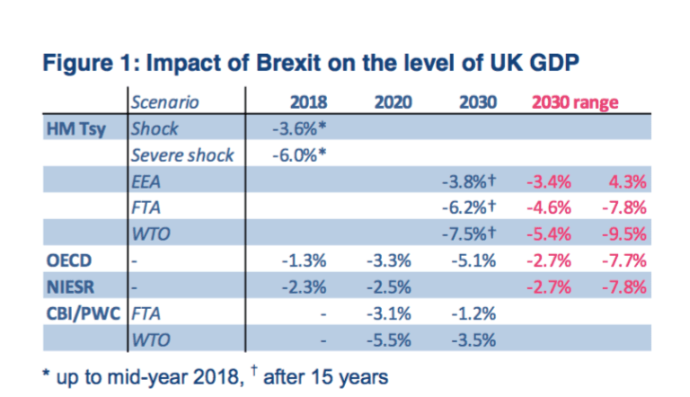 www_iata_org_whatwedo_Documents_economics_impact_of_brexit_pdf_4
