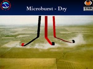 Drymicroburst