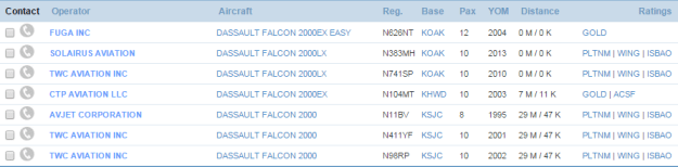 Falcon 2000 models charter listing in the San Francisco Bay Area.