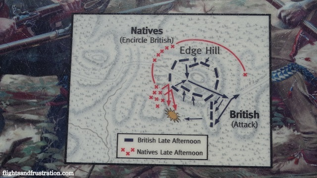 Positions and tactics employed on the Bushy Run Battlefield