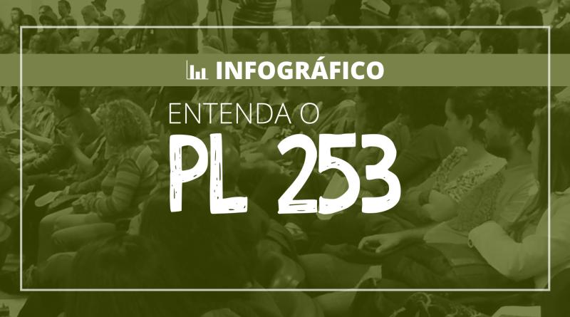MOB_PL253#2