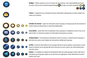 spherier explication badges