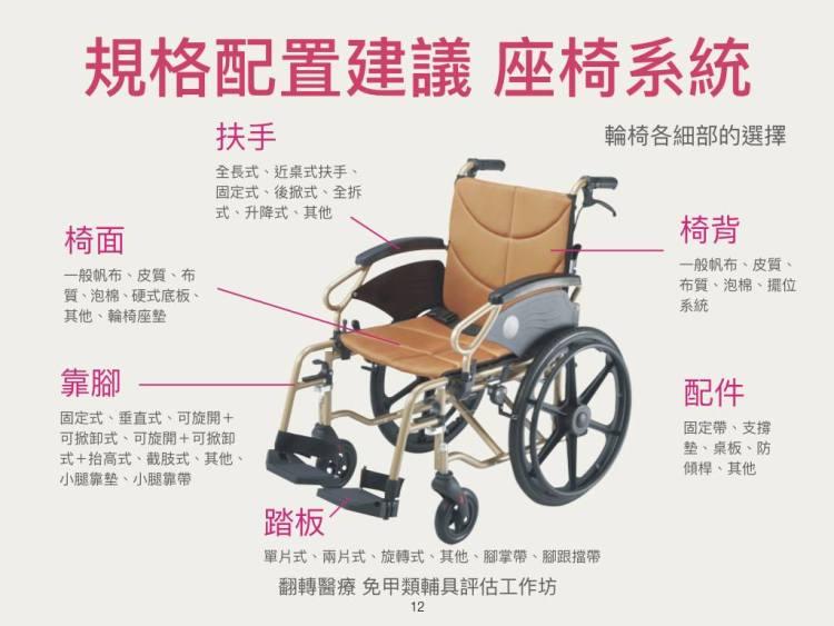 輪椅評估12.jpg