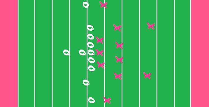 defensive formation 3-4