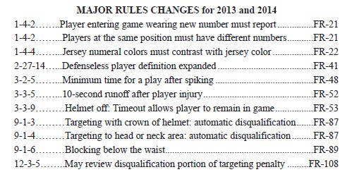 football rule changes 2013