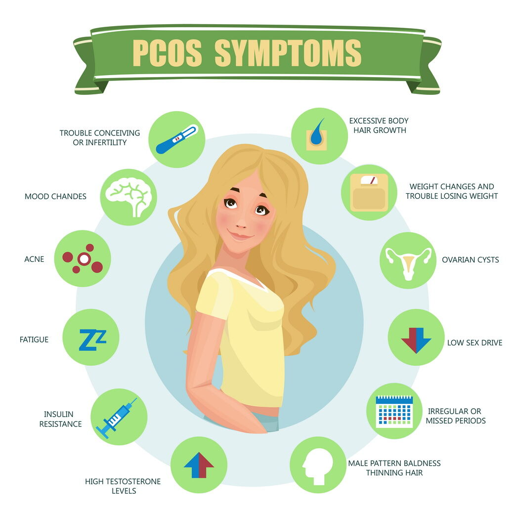 Pcos Reasons Prevention And Trends In Polycystic