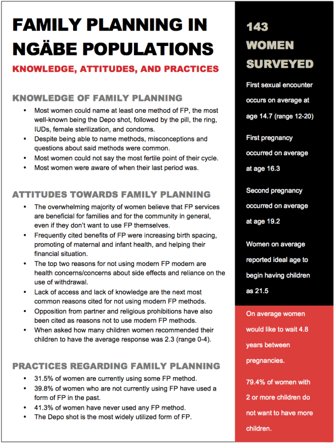 Summary of Family Planning Survey