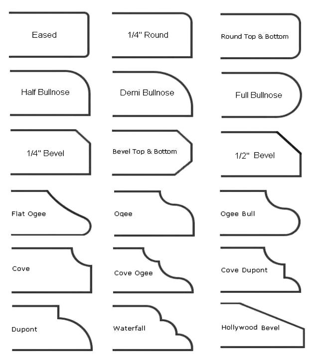 Countertop Edge Profile