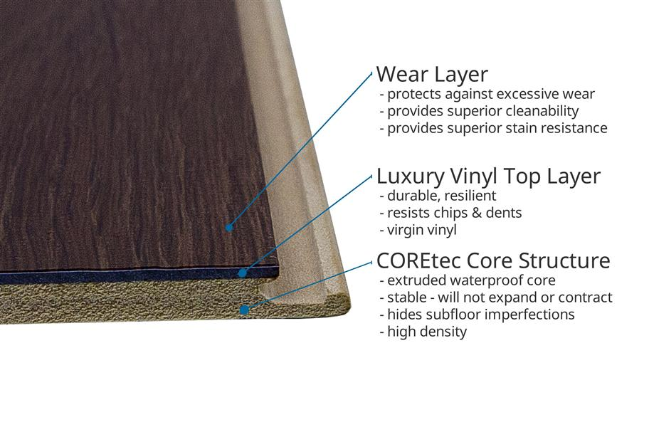 Why choose vinyl flooring flooringinc blog for Evp flooring