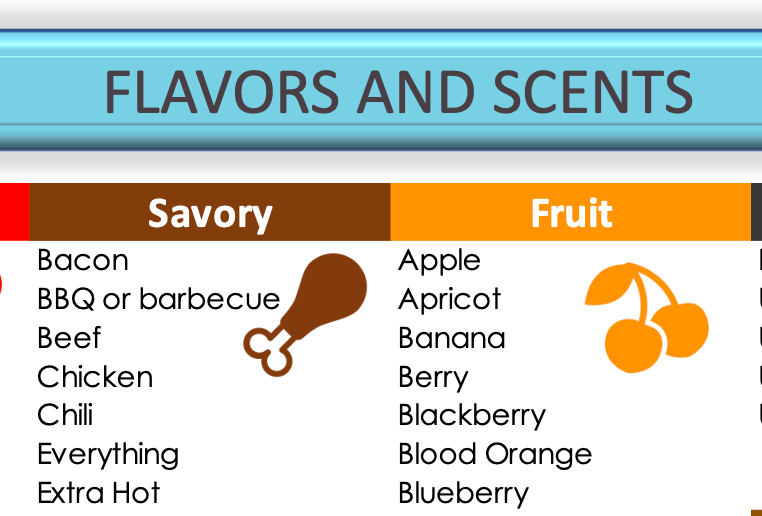 Flavor Trend Insights – FREE download