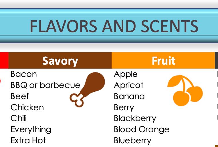 Flavor Rend Insights