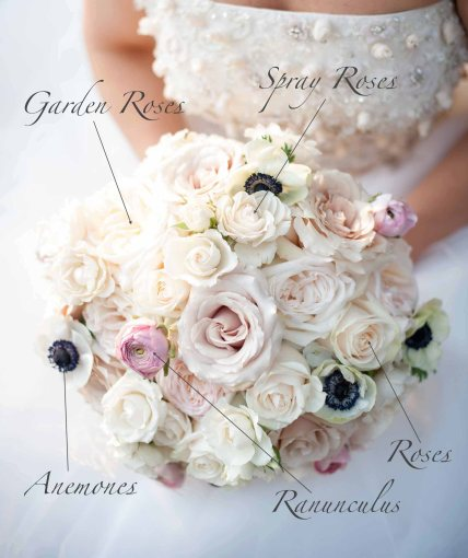 Bridal bouquet recipe for a round, dense bouquet of white and blush roses, garden roses, anemones, ranunculus - Bridal Bouquet Flowers