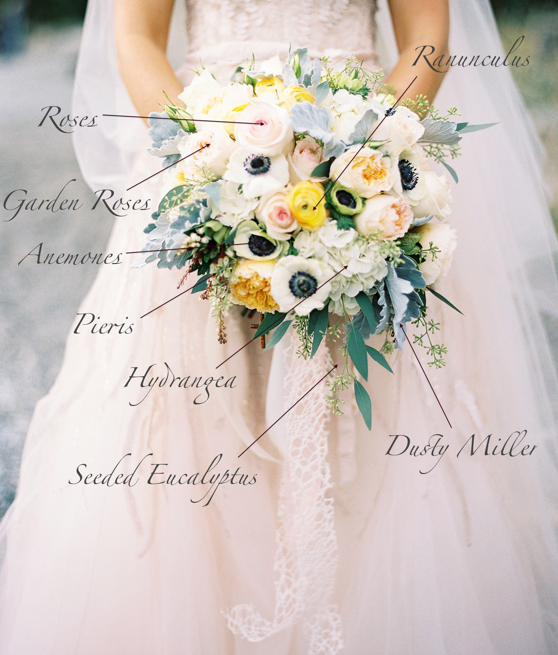 Bridal bouquet flowers and recipe of yellow and ivory roses, ranunculus, anemones, pieris, and seeded eucalyptus