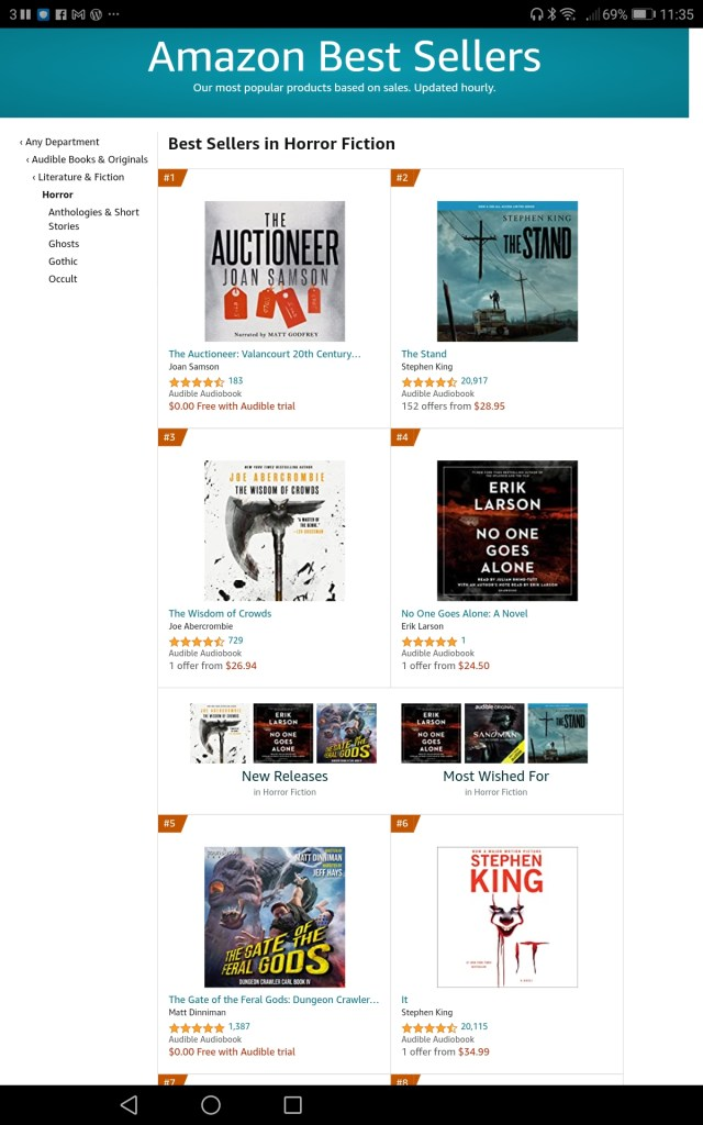 Amazon Best Sellers - Horror Fiction (2nd October 2021)