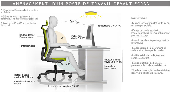 amenagement-poste-de-travail