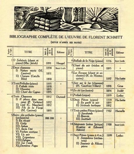 Florent Schmitt composition listing 1924 first page