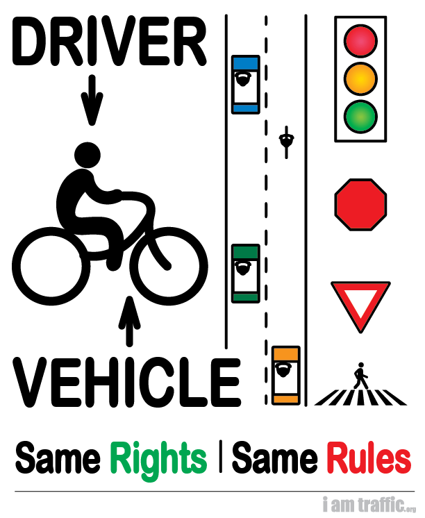 Bicycle Traffic Law Florida
