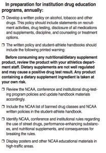 NCAA Warning on PED Use