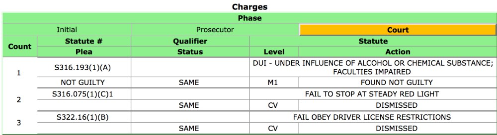 jacksonville-dui-not-guilty
