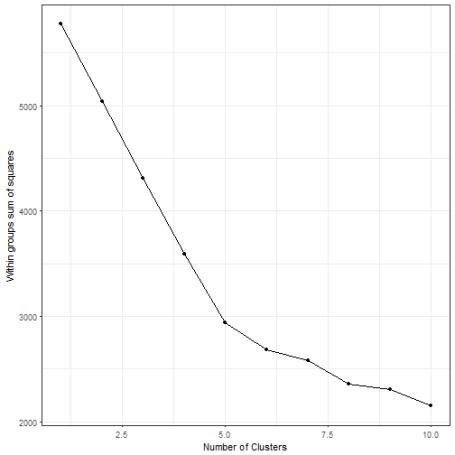 plot of chunk unnamed-chunk-43