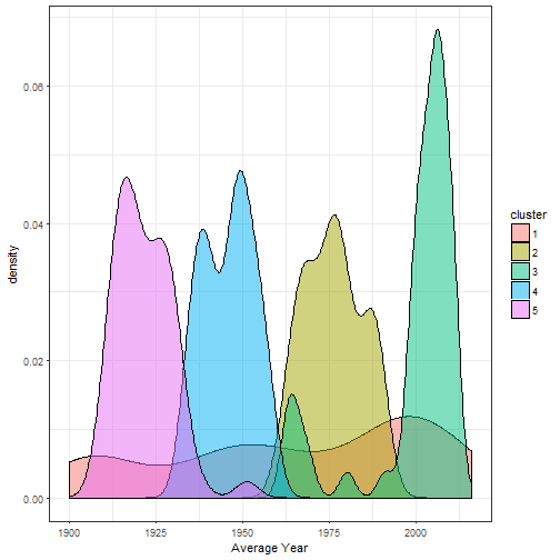 plot of chunk unnamed-chunk-45