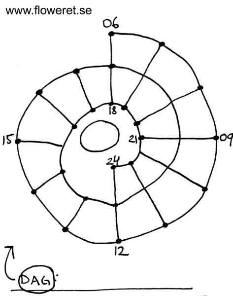 tidsspiral