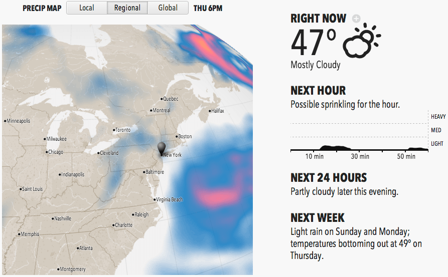 Forecast: A weather site that's easier to read