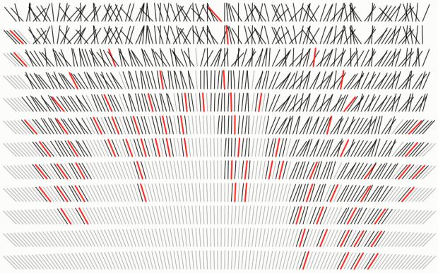 Visualizing algorithms