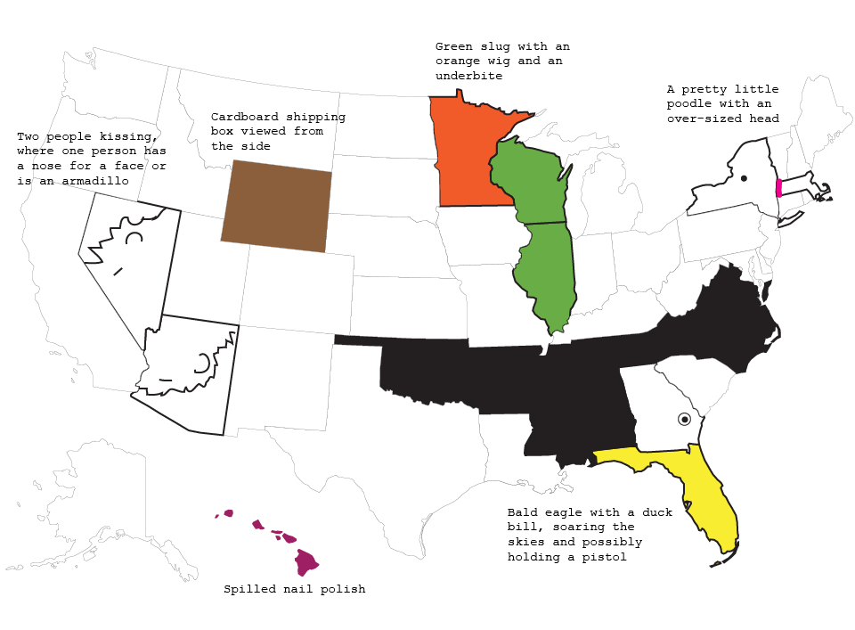 States and shapes
