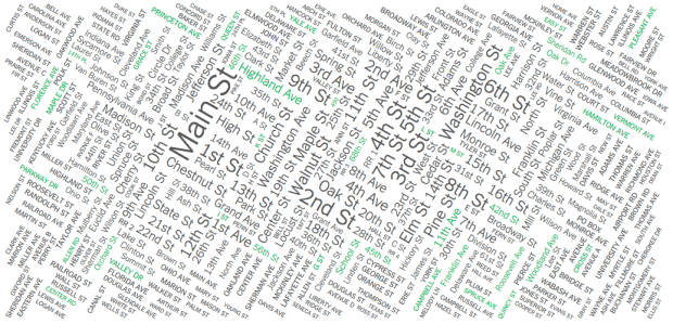 Your street name across the country flowingdata word street cloud sciox Gallery