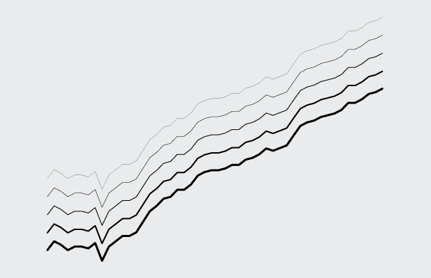 How to Make Line Charts in R | FlowingData