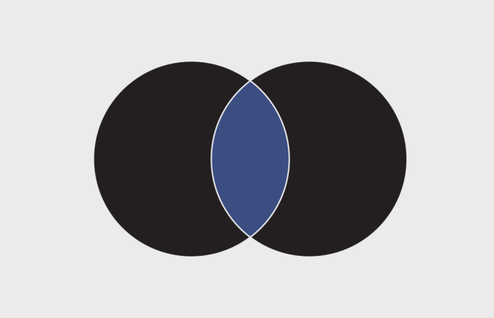 Venn Diagrams Read And Use Them The Right Way Flowingdata