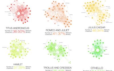 Network Visualization | FlowingData