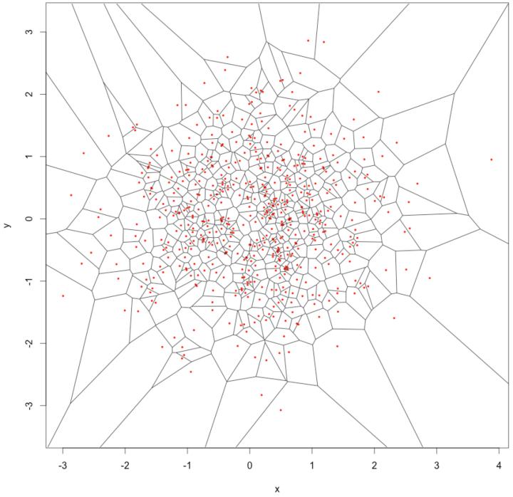 Voronoi diagram and delaunay triangulation in r flowingdata voronoi diagram ccuart Images