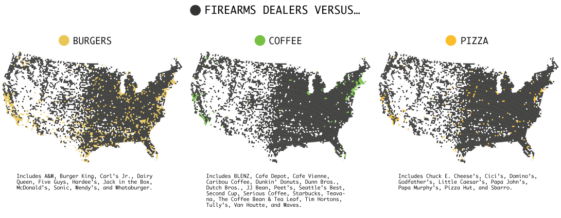 firearms-versus-all