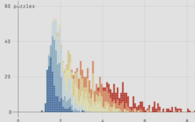data journalism workflow
