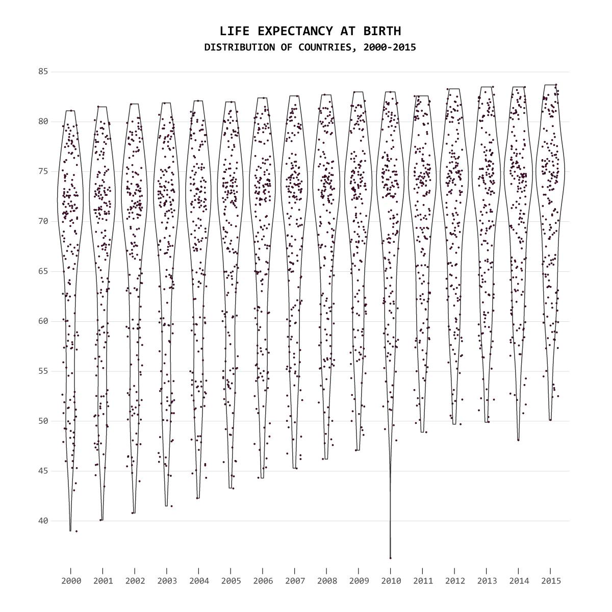 Data Pengeluaran Togel