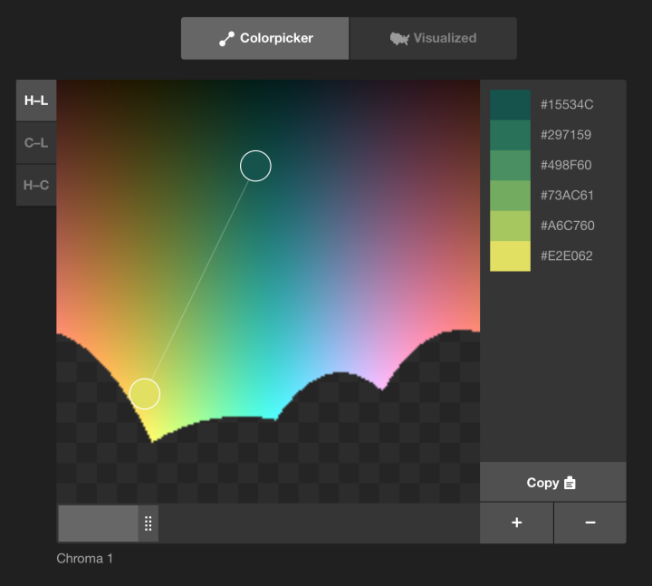 4 Tools To Pick Your Chart Colors Flowingdata