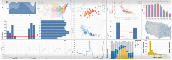 Altair for visualization in Python | FlowingData