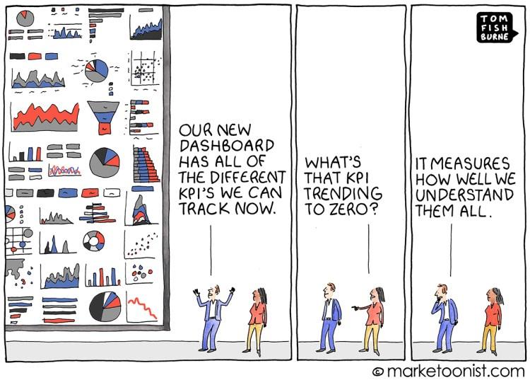 KPI overload | FlowingData