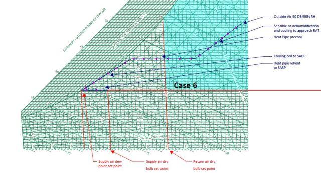 psychrometric chart 6