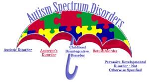 Autism_Spectrum_Disorder-1