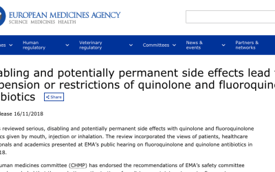 EMA Committee Recommends Restricting Fluoroquinolones
