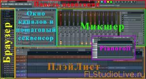 Рабоче окно FL Studio