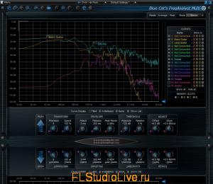 Плагин Blue Cat Audio FreqAnalyst 2.0 VST - для FL Studio