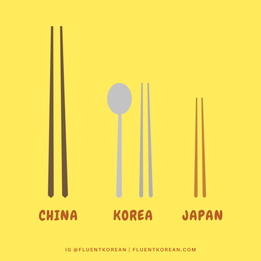 Different chopsticks between Korea, China, Japan