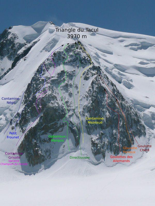 topo mont blanc du tacul goulotte perroux