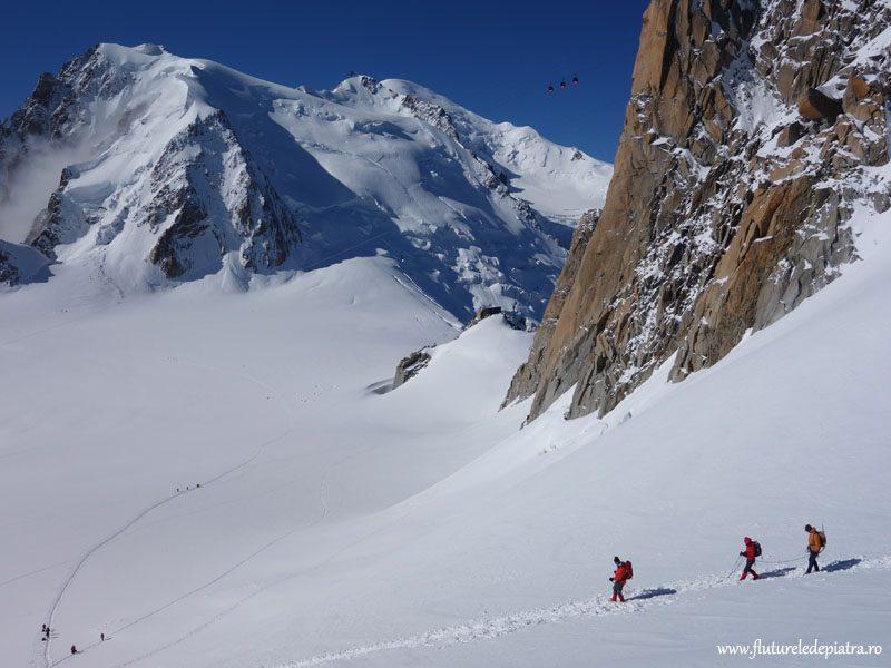 mpe ghetar alpi
