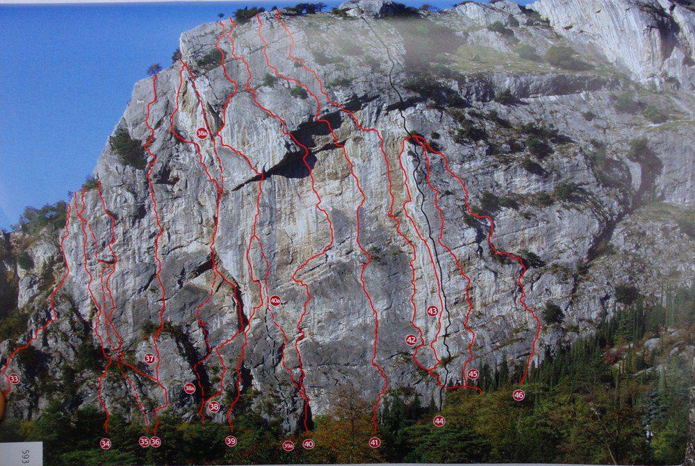 topo schite peretele Monte Colodri, Arco