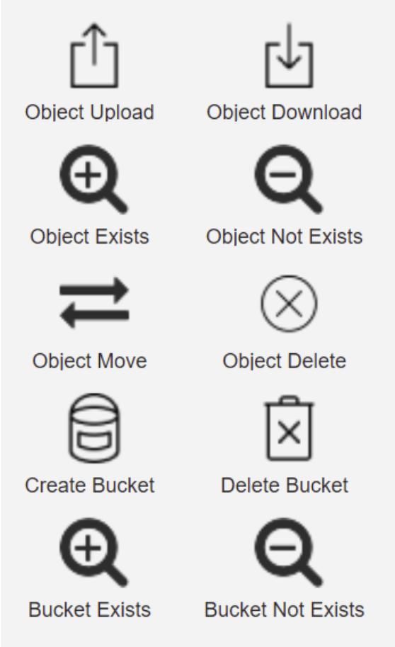 flux aws actions